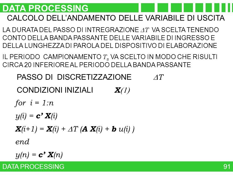 DATA PROCESSING CALCOLO DELL'ANDAMENTO DELLE VARIABILE DI USCITA