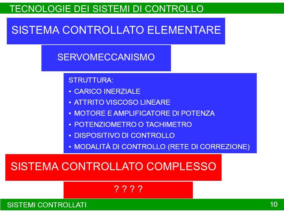 SISTEMA CONTROLLATO COMPLESSO