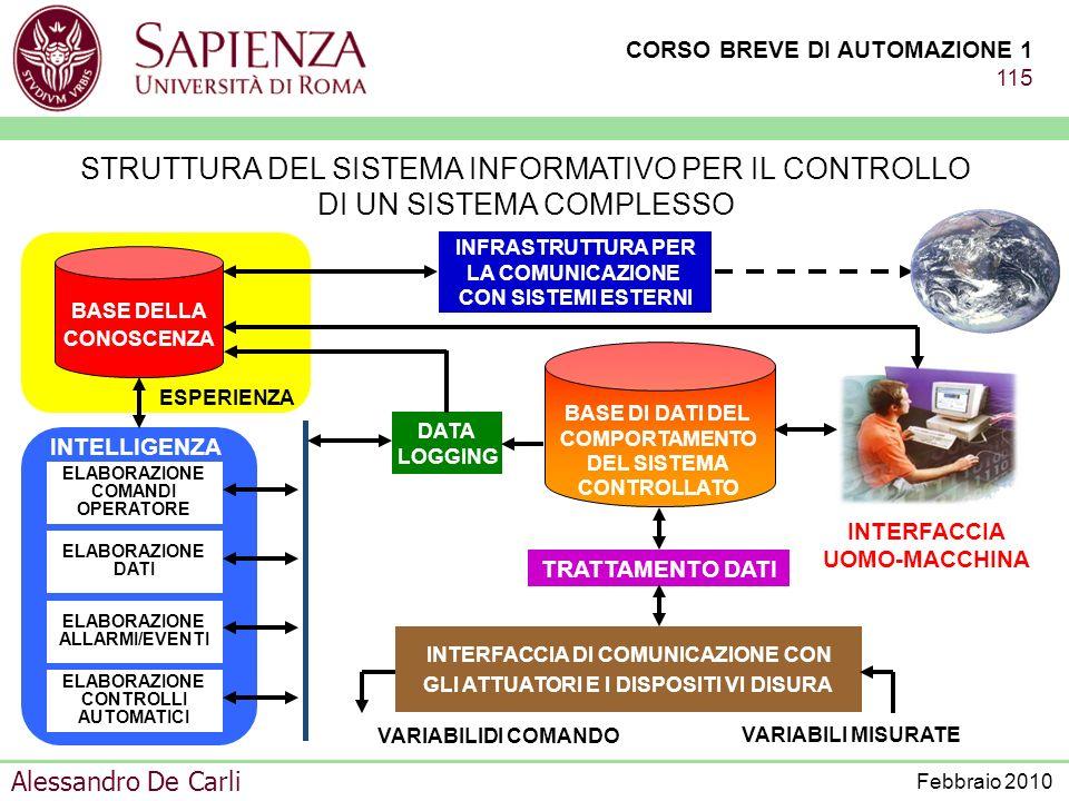 STRUTTURA DEL SISTEMA INFORMATIVO PER IL CONTROLLO DI UN SISTEMA COMPLESSO
