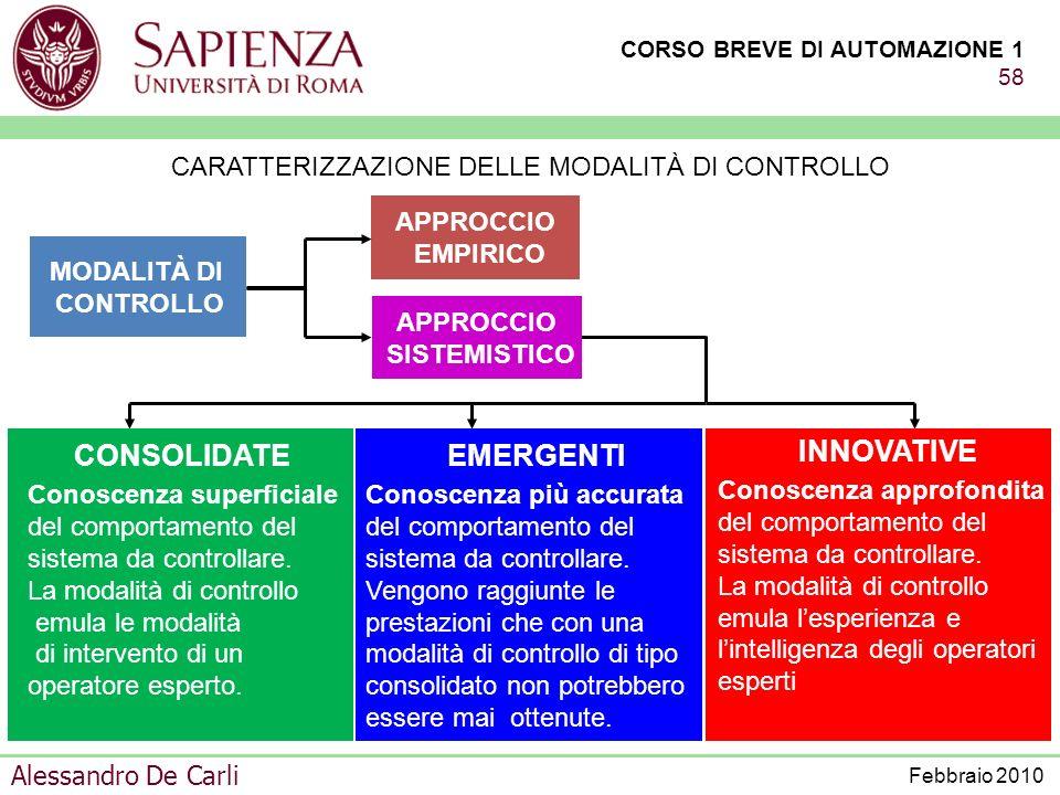 CARATTERIZZAZIONE DELLE MODALITÀ DI CONTROLLO