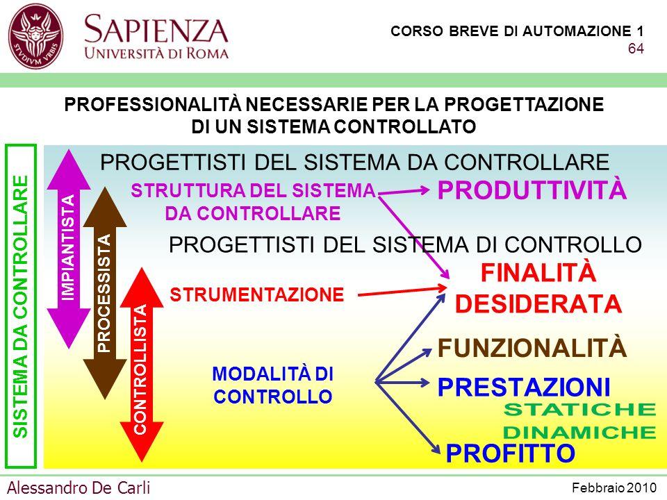 PRODUTTIVITÀ FINALITÀ DESIDERATA FUNZIONALITÀ PRESTAZIONI PROFITTO