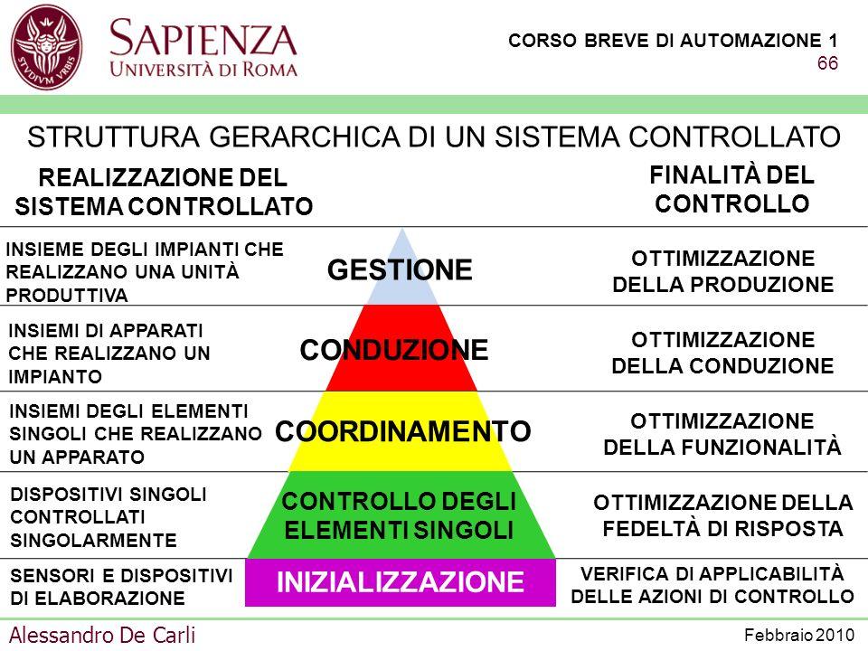 REALIZZAZIONE DEL SISTEMA CONTROLLATO FINALITÀ DEL CONTROLLO