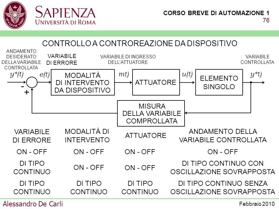 - + CONTROLLO A CONTROREAZIONE DA DISPOSITIVO y*(t) MODALITÀ