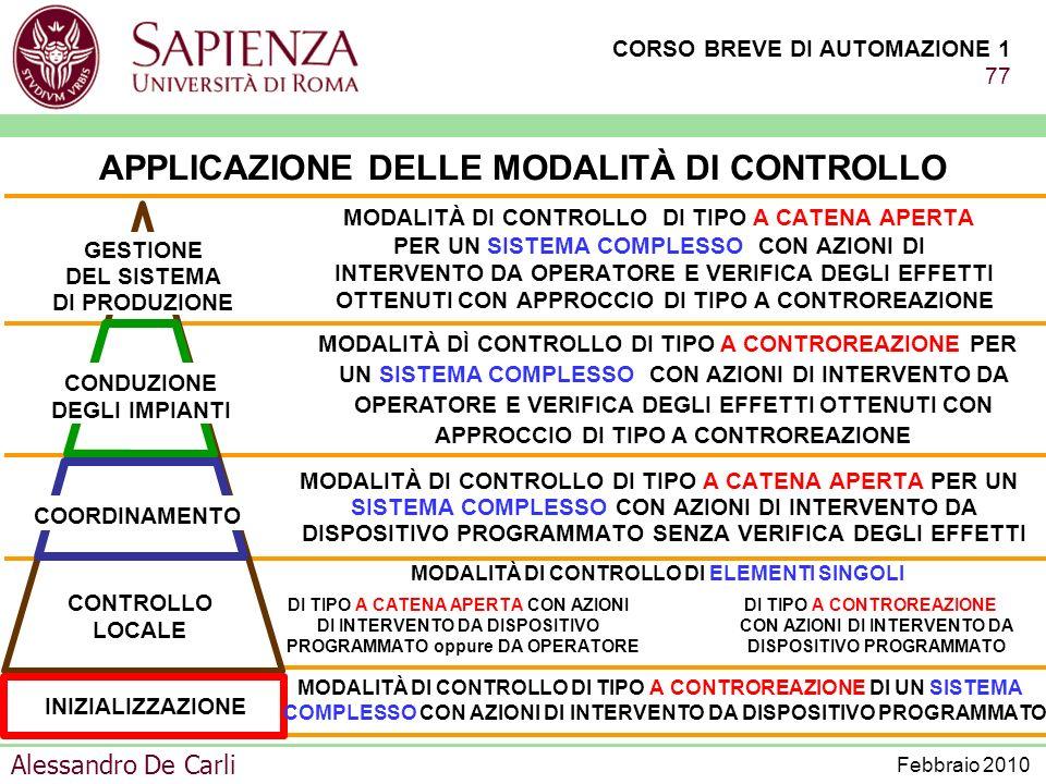 APPLICAZIONE DELLE MODALITÀ DI CONTROLLO