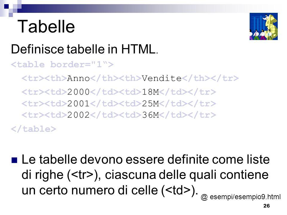 Tabelle Definisce tabelle in HTML.