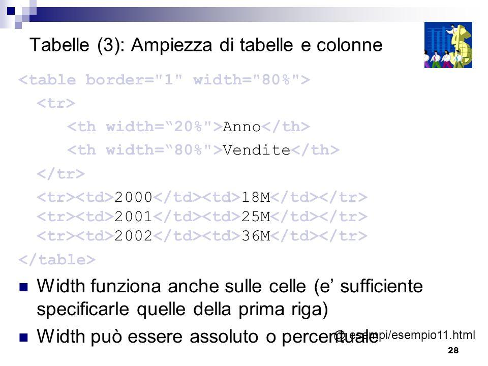 Tabelle (3): Ampiezza di tabelle e colonne