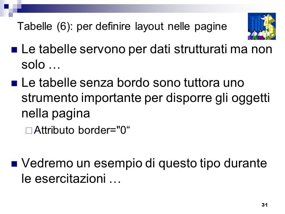 Tabelle (6): per definire layout nelle pagine