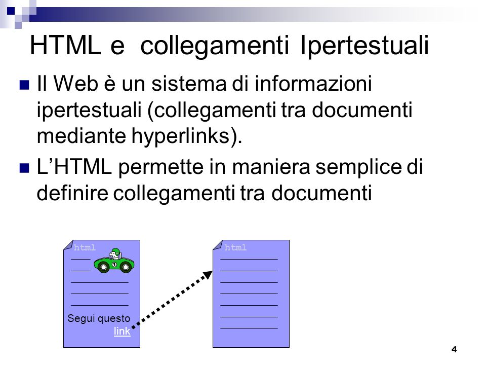 HTML e collegamenti Ipertestuali