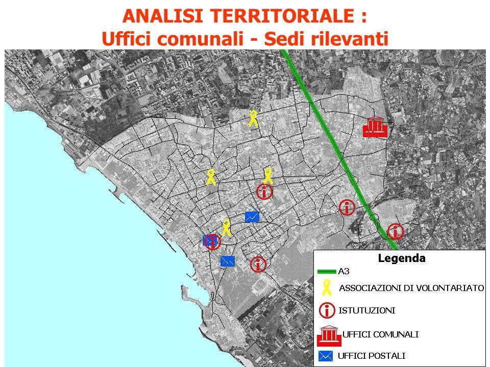 ANALISI TERRITORIALE : Uffici comunali - Sedi rilevanti