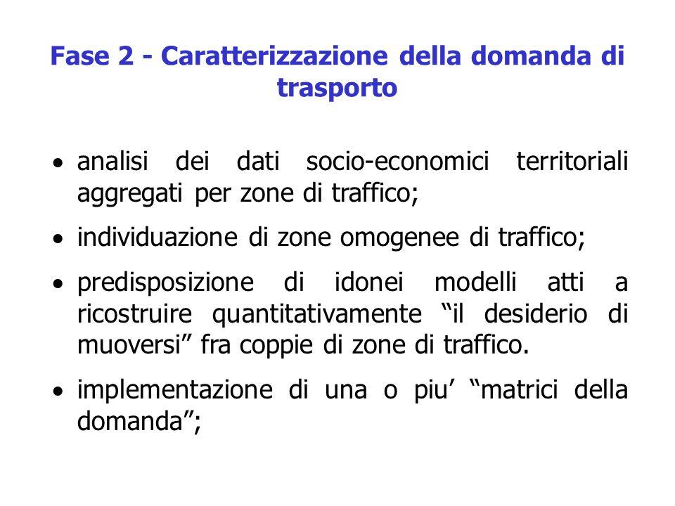 Fase 2 - Caratterizzazione della domanda di trasporto