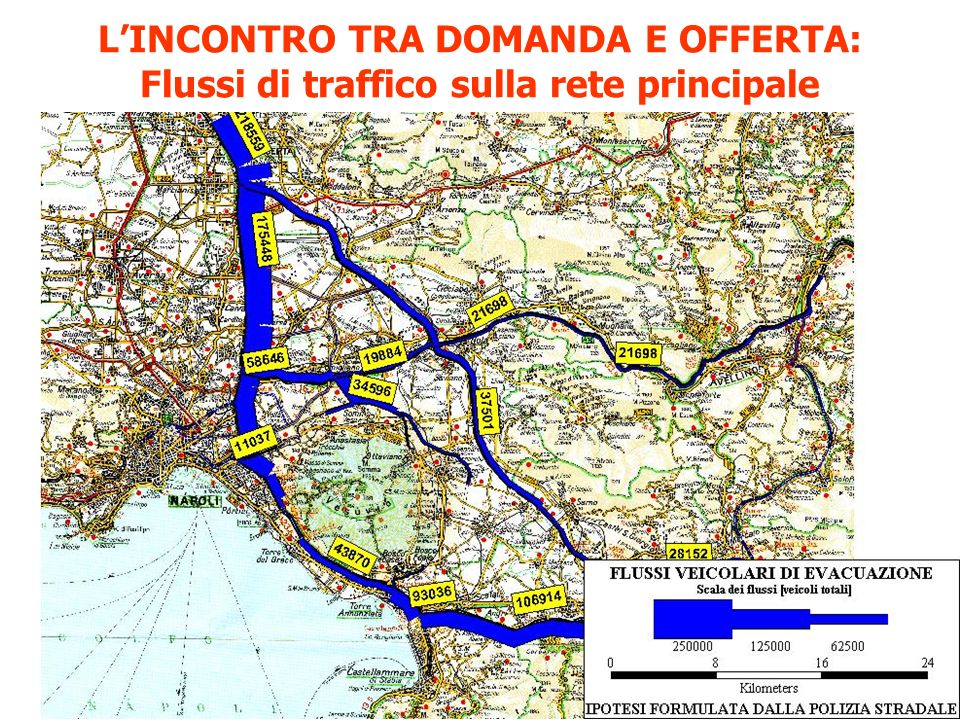 L'INCONTRO TRA DOMANDA E OFFERTA: Flussi di traffico sulla rete principale