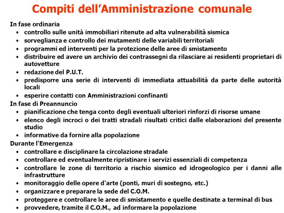 Compiti dell'Amministrazione comunale