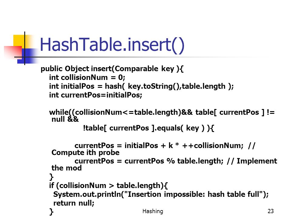 HashTable.insert() public Object insert(Comparable key ){