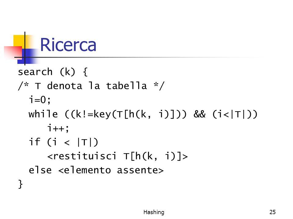 Ricerca search (k) { /* T denota la tabella */ i=0;