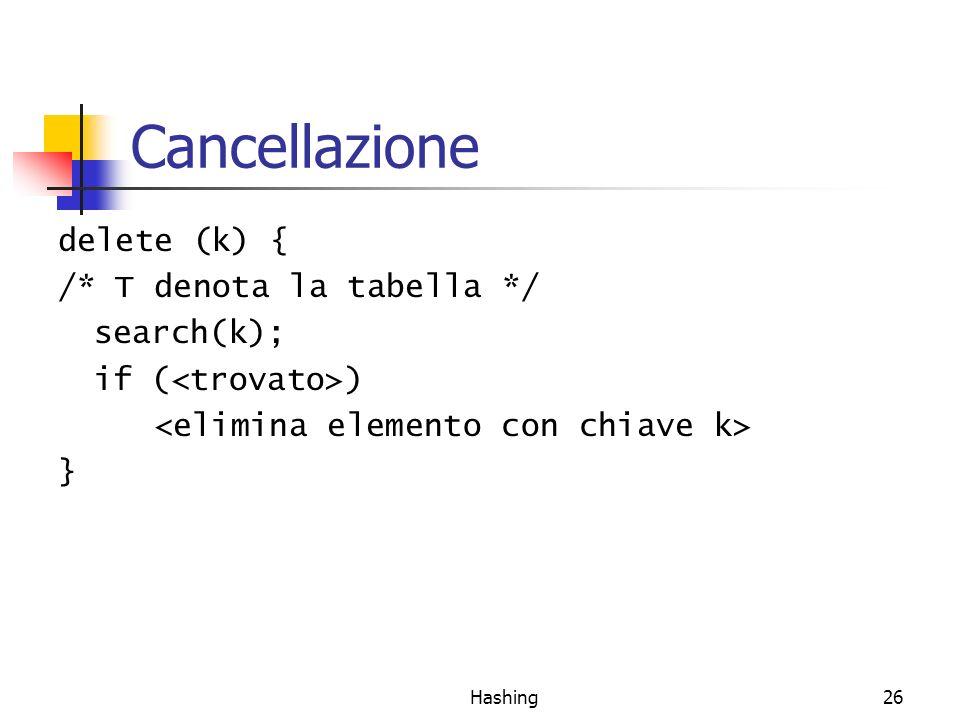 Cancellazione delete (k) { /* T denota la tabella */ search(k);