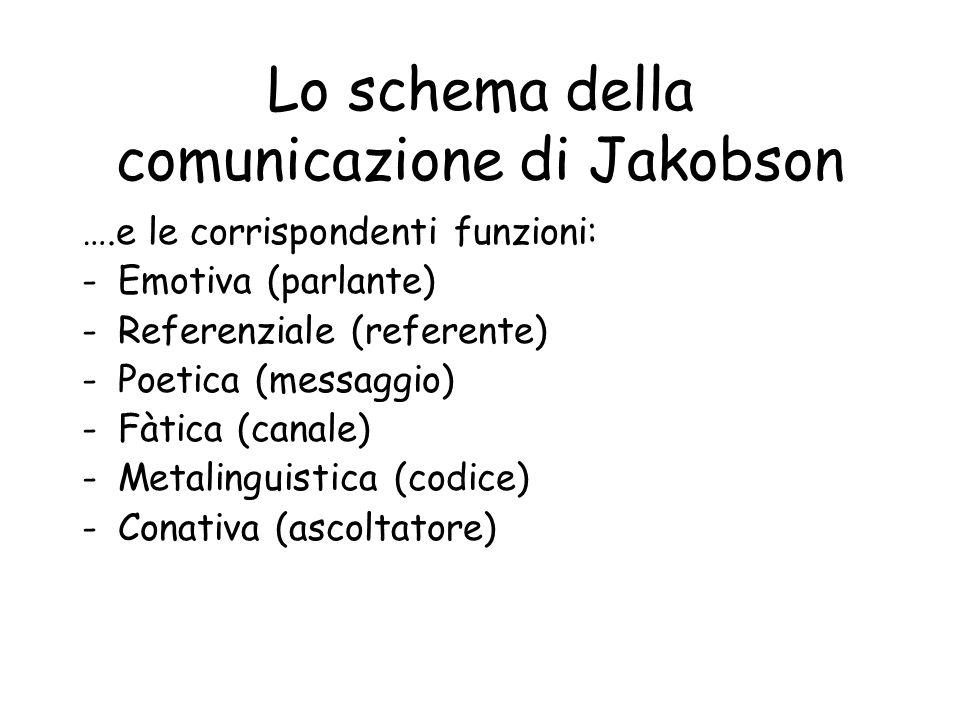 Lo schema della comunicazione di Jakobson