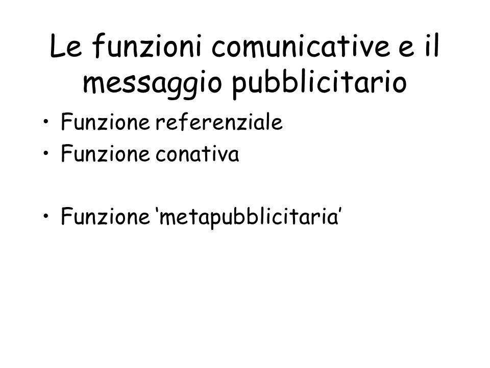 Le funzioni comunicative e il messaggio pubblicitario