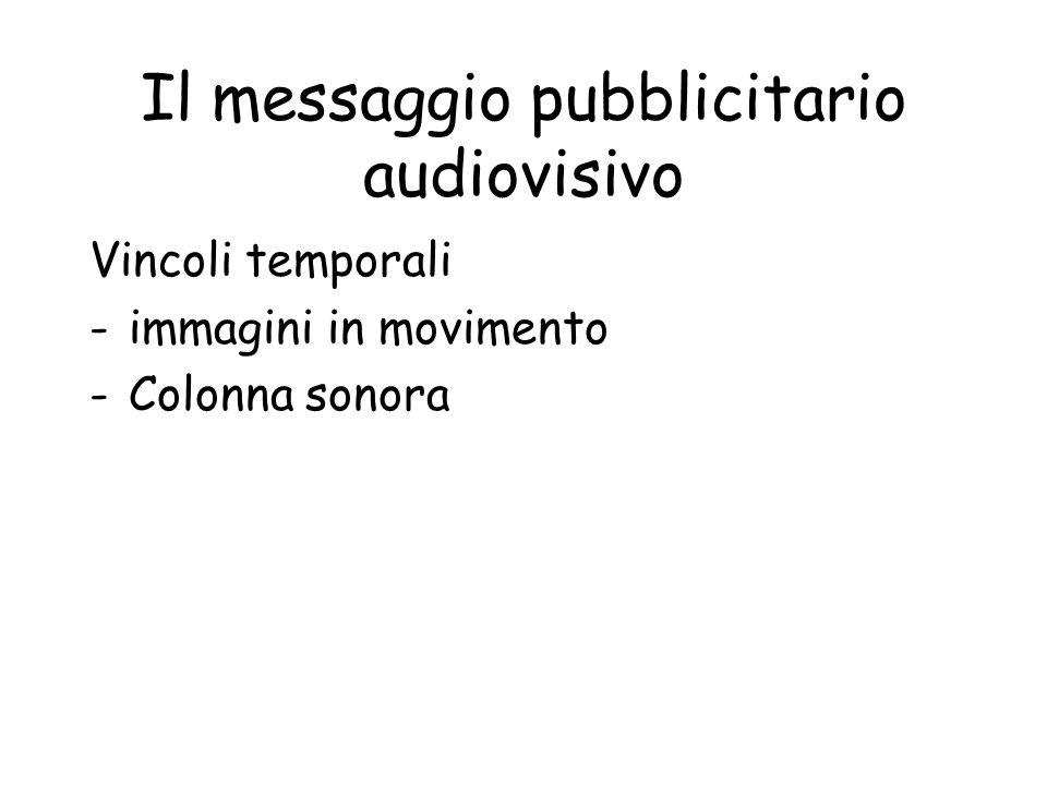 Il messaggio pubblicitario audiovisivo