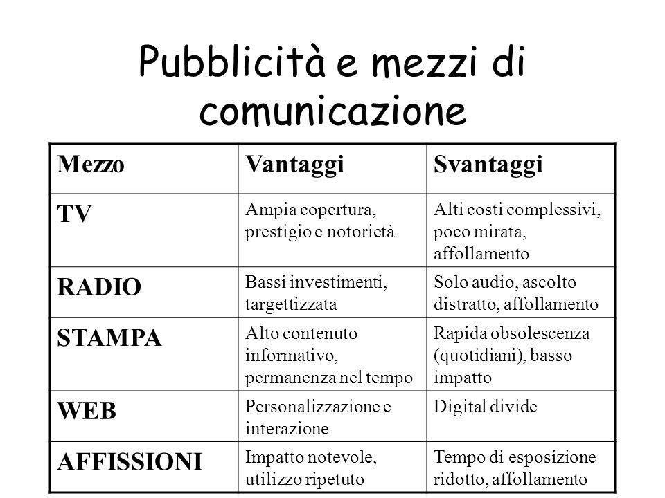 Pubblicità e mezzi di comunicazione