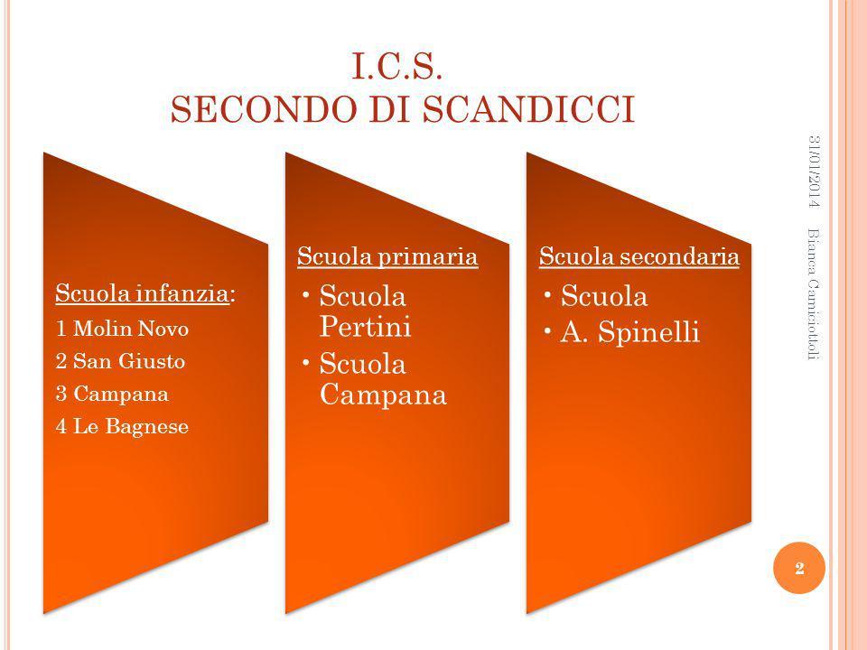 I.C.S. SECONDO DI SCANDICCI