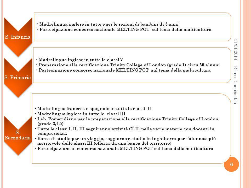 Madrelingua inglese in tutte e sei le sezioni di bambini di 5 anni