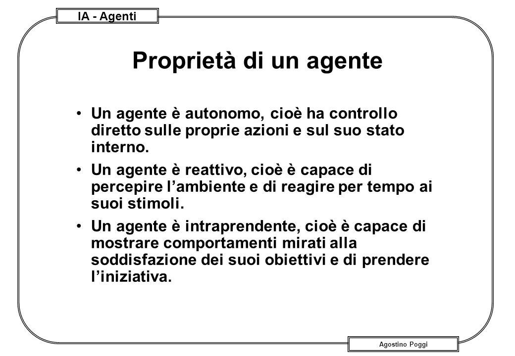 Proprietà di un agente Un agente è autonomo, cioè ha controllo diretto sulle proprie azioni e sul suo stato interno.