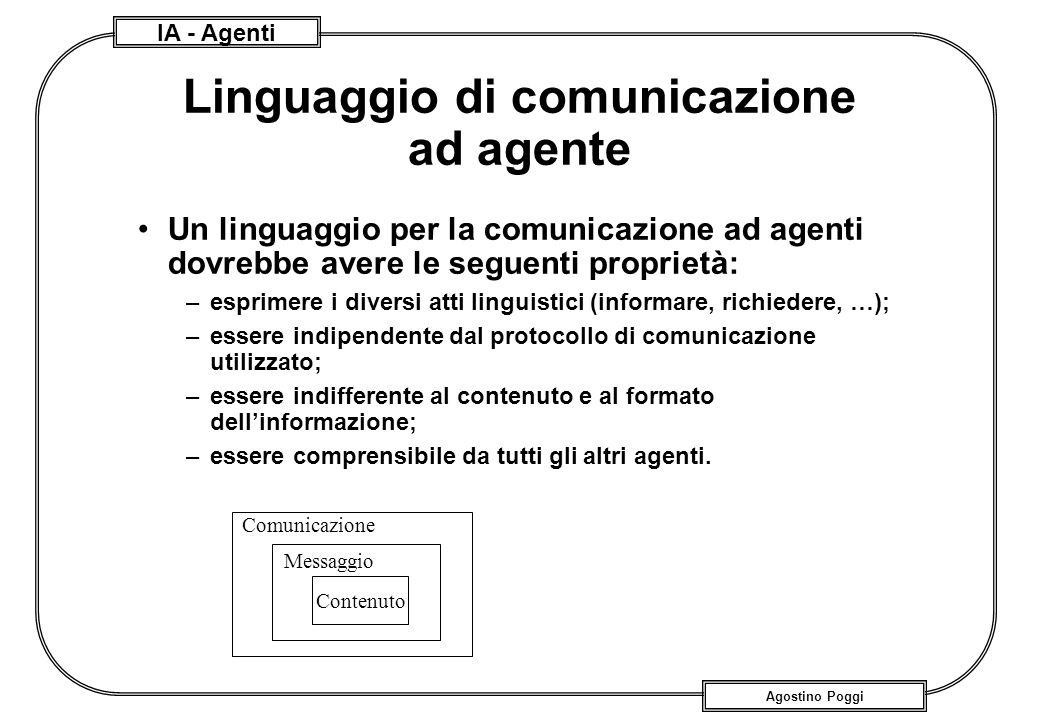 Linguaggio di comunicazione ad agente