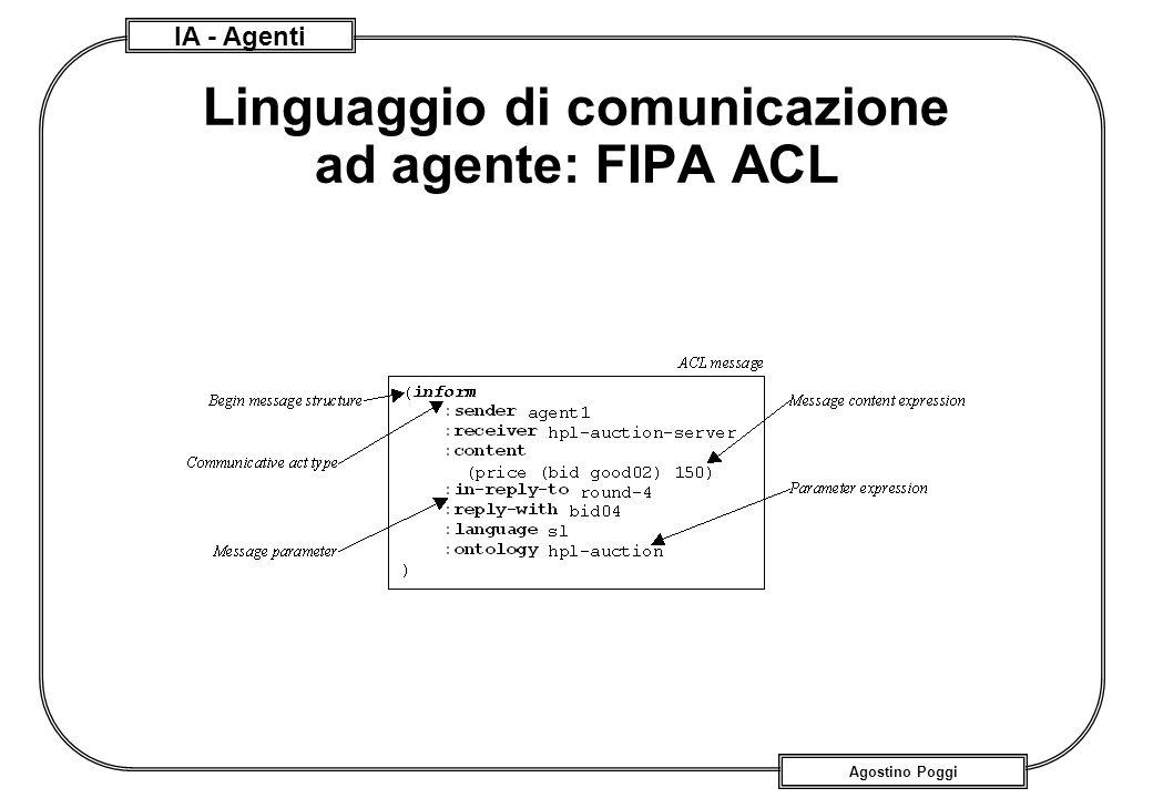Linguaggio di comunicazione ad agente: FIPA ACL