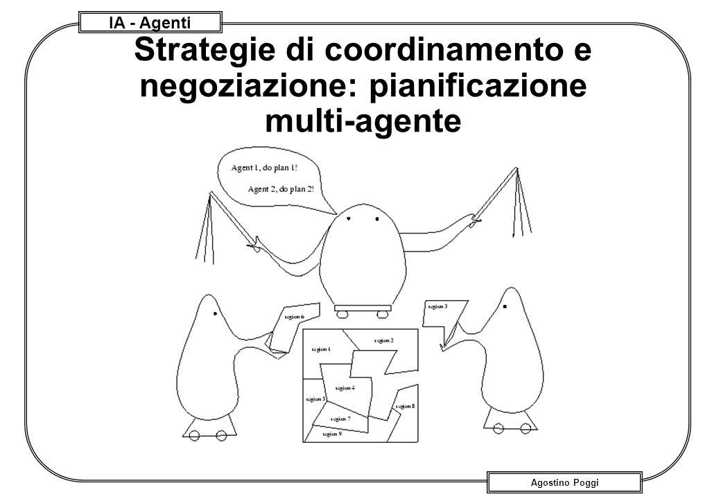 Strategie di coordinamento e negoziazione: pianificazione multi-agente