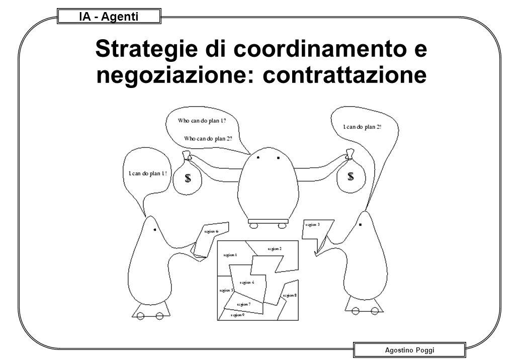 Strategie di coordinamento e negoziazione: contrattazione