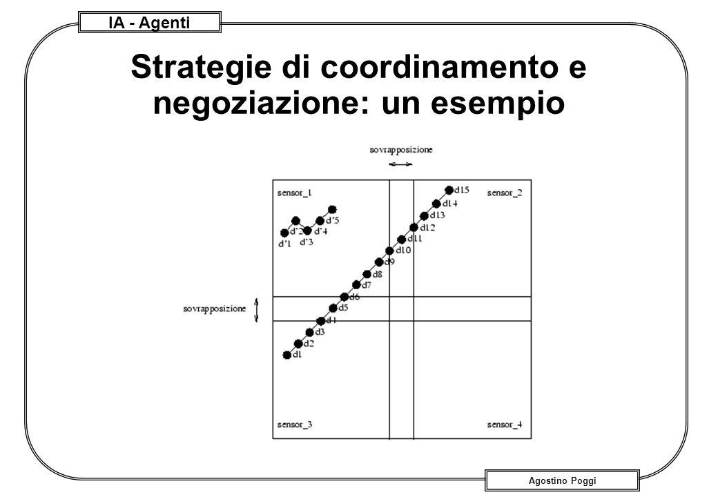 Strategie di coordinamento e negoziazione: un esempio