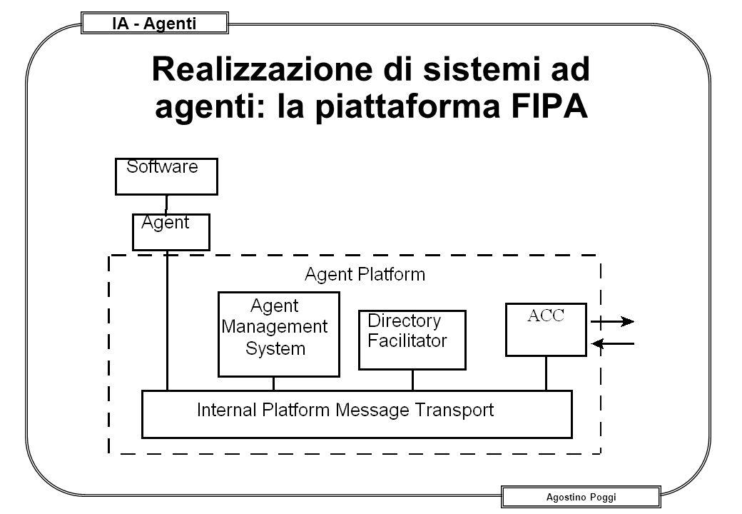 Realizzazione di sistemi ad agenti: la piattaforma FIPA
