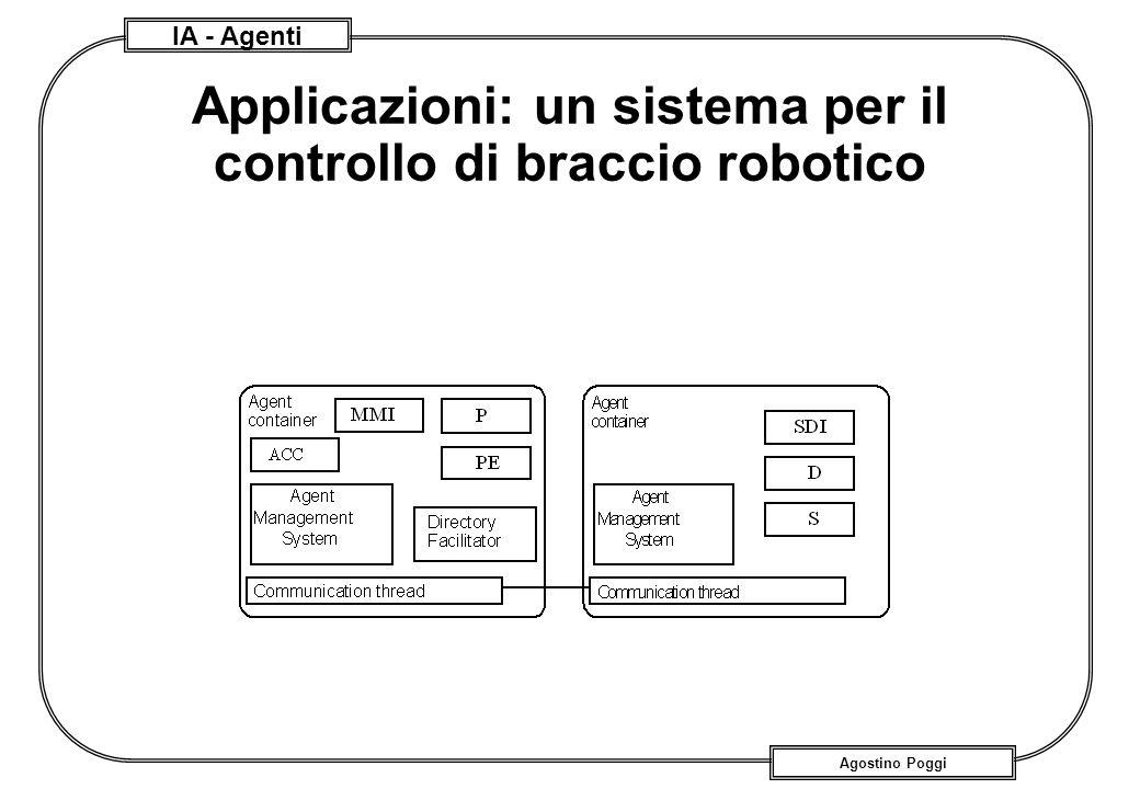Applicazioni: un sistema per il controllo di braccio robotico