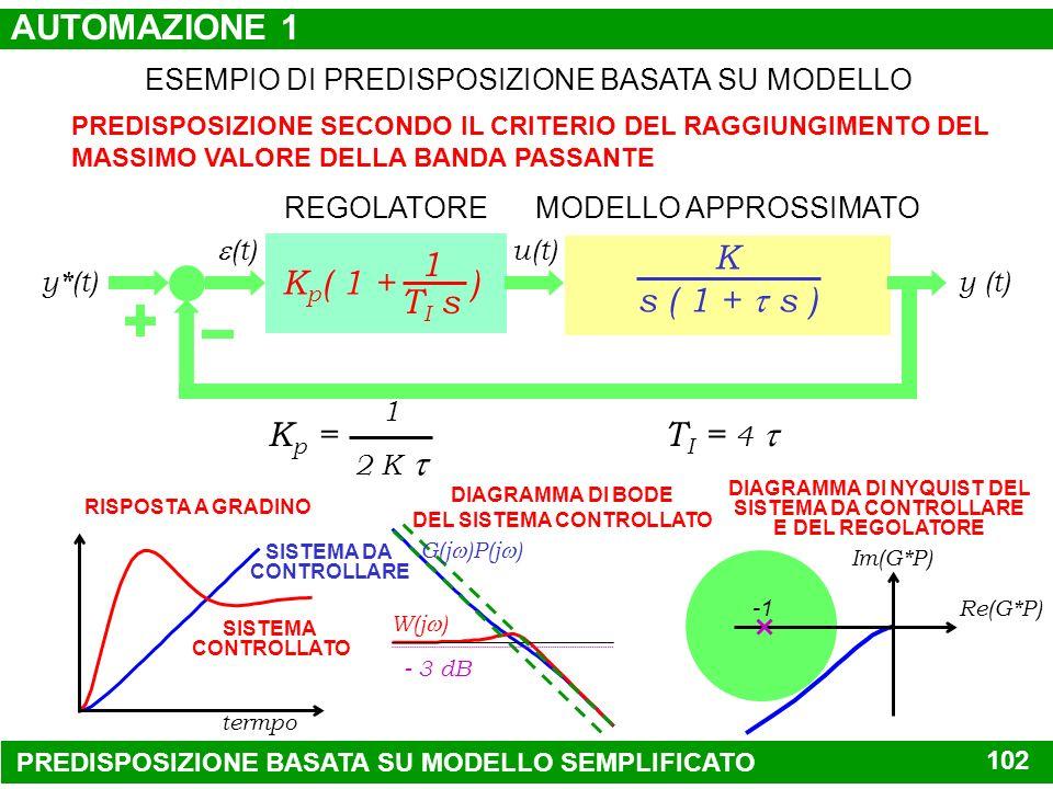 AUTOMAZIONE 1 K 1 s ( 1 + t s ) Kp( 1 + ) TI s Kp = TI = 4 t