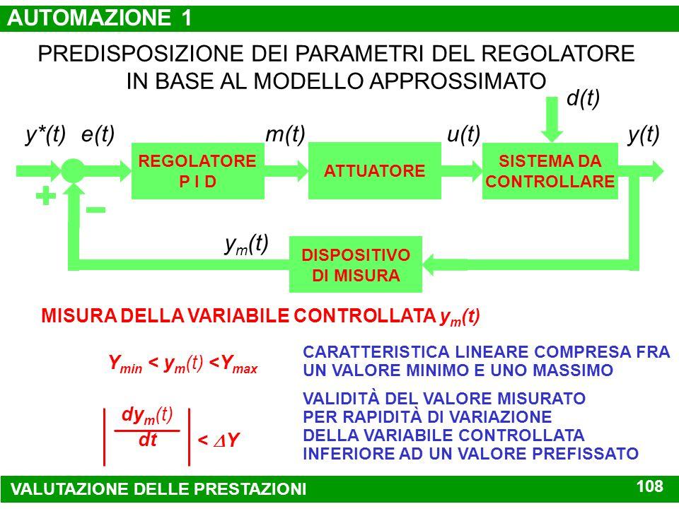 MISURA DELLA VARIABILE CONTROLLATA ym(t)
