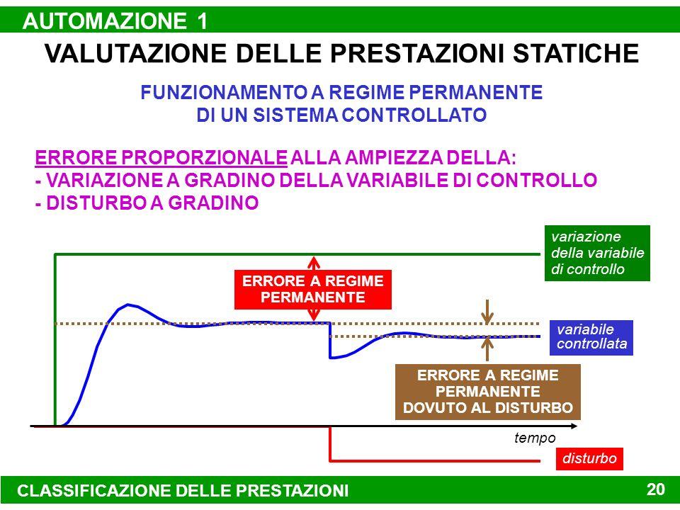 VALUTAZIONE DELLE PRESTAZIONI STATICHE