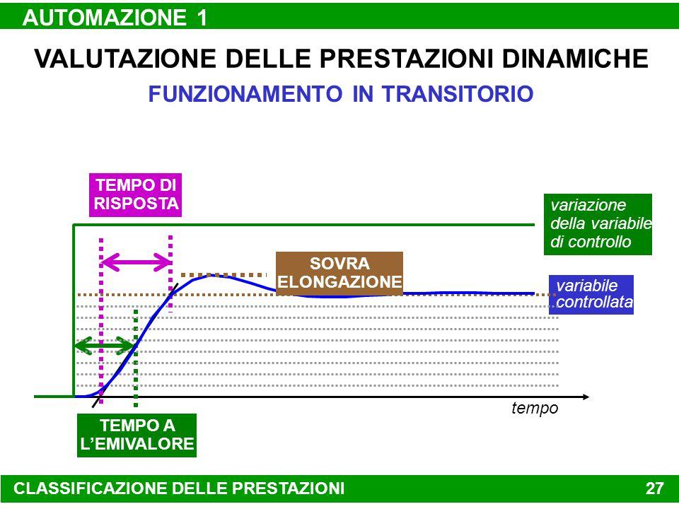 VALUTAZIONE DELLE PRESTAZIONI DINAMICHE FUNZIONAMENTO IN TRANSITORIO