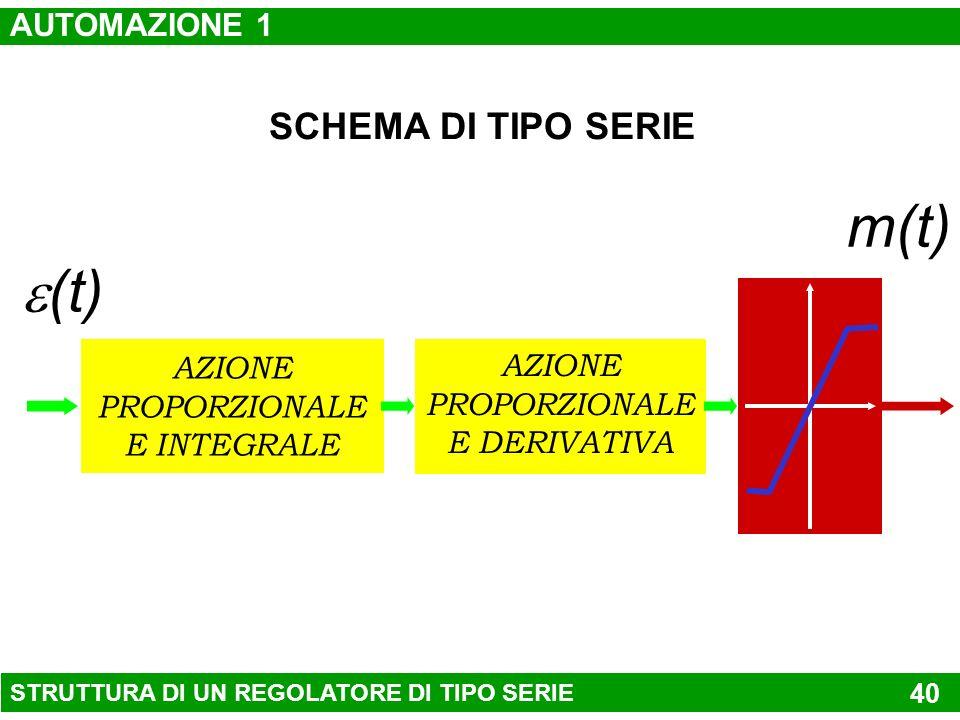 m(t) e(t) SCHEMA DI TIPO SERIE AUTOMAZIONE 1 AZIONE AZIONE