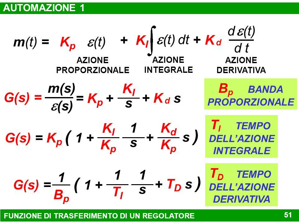( 1 + (t) dt (s) K d d (t) d t + + KI m(t) = Kp (t) KI s m(s)
