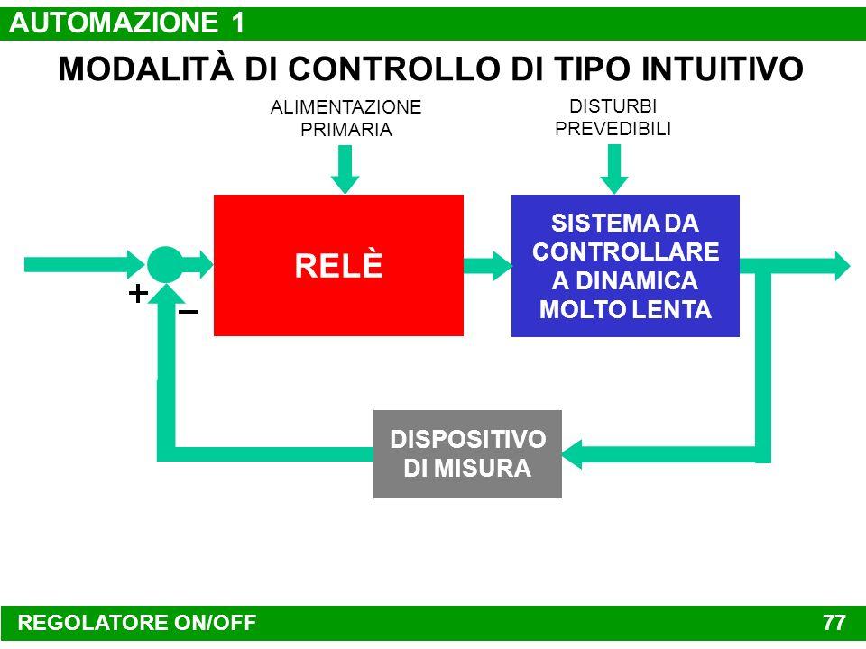 MODALITÀ DI CONTROLLO DI TIPO INTUITIVO
