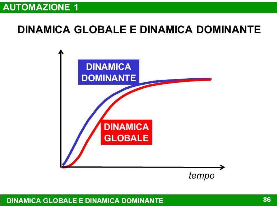DINAMICA GLOBALE E DINAMICA DOMINANTE