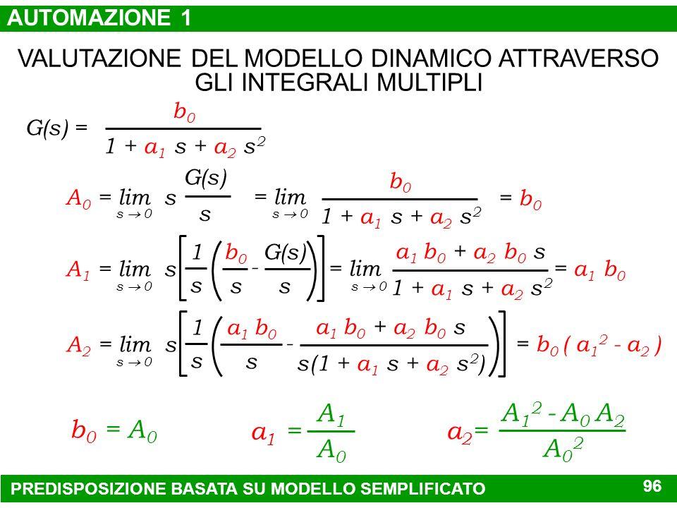 AUTOMAZIONE 1 VALUTAZIONE DEL MODELLO DINAMICO ATTRAVERSO. GLI INTEGRALI MULTIPLI. G(s) = b0. 1 + a1 s + a2 s2.