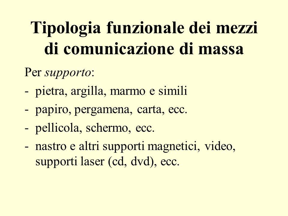 Tipologia funzionale dei mezzi di comunicazione di massa