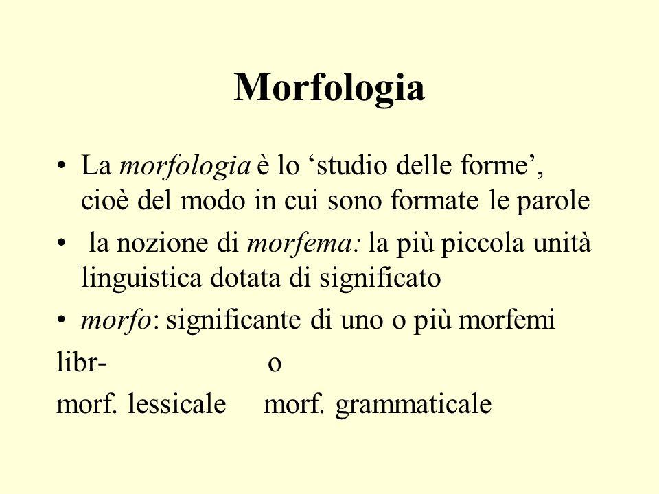Morfologia La morfologia è lo 'studio delle forme', cioè del modo in cui sono formate le parole.