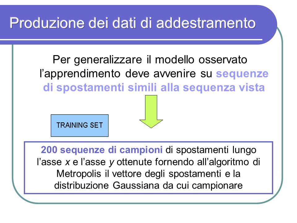 Produzione dei dati di addestramento