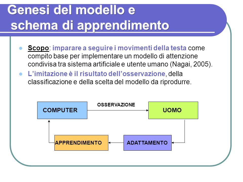 Genesi del modello e schema di apprendimento