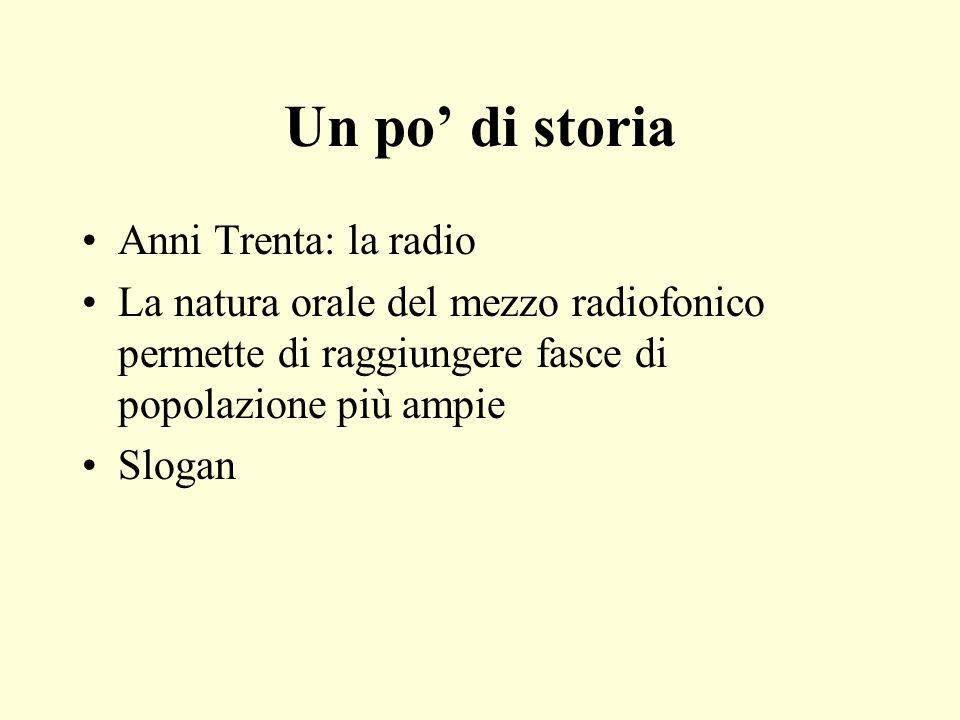 Un po' di storia Anni Trenta: la radio