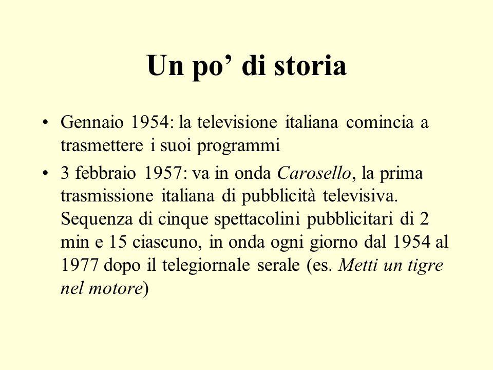 Un po' di storia Gennaio 1954: la televisione italiana comincia a trasmettere i suoi programmi.