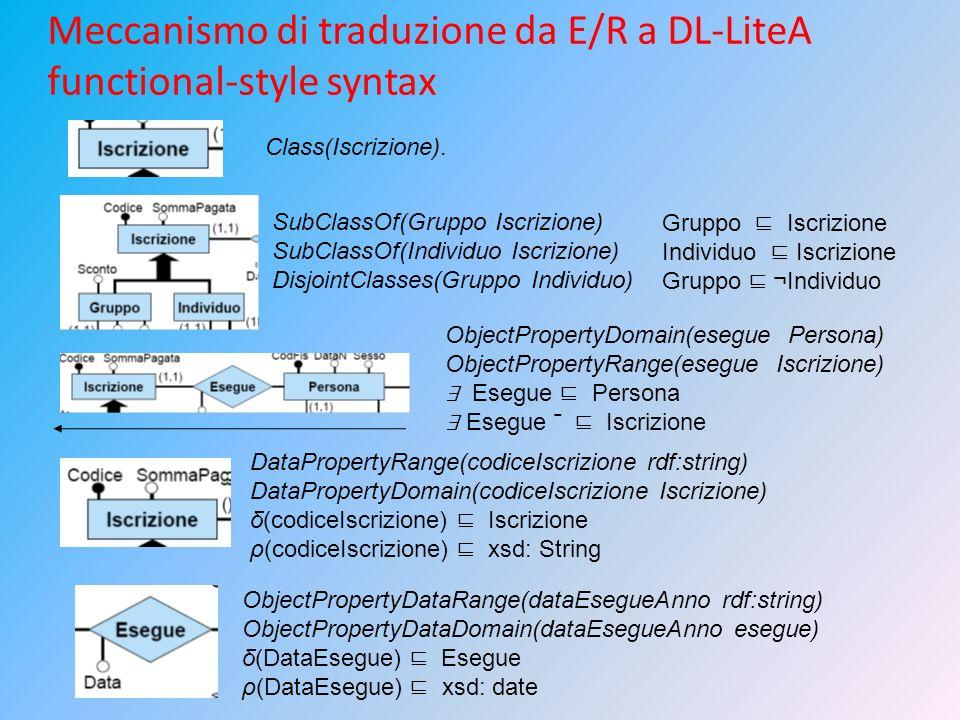 Meccanismo di traduzione da E/R a DL-LiteA functional-style syntax