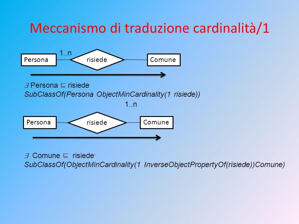 Meccanismo di traduzione cardinalità/1